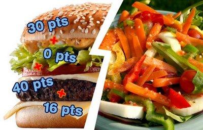 Dieta dos Pontos Completa – Saiba como Fazer, Tabela e Dicas
