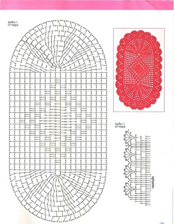 Modelos de Gráficos para Tapetes de Crochê